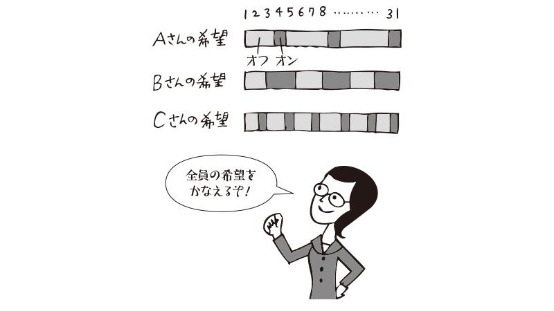 働きやすい事業所づくりの具体策【1】~オンオフのメリハリ
