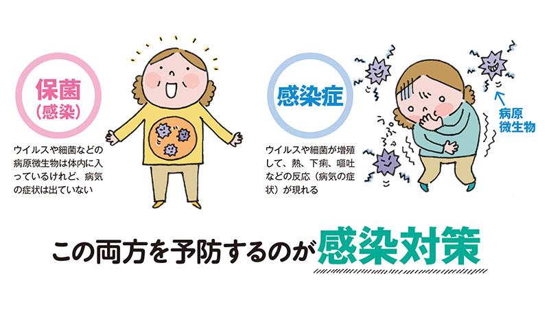 「保菌(感染)」と「感染症」の違いは?