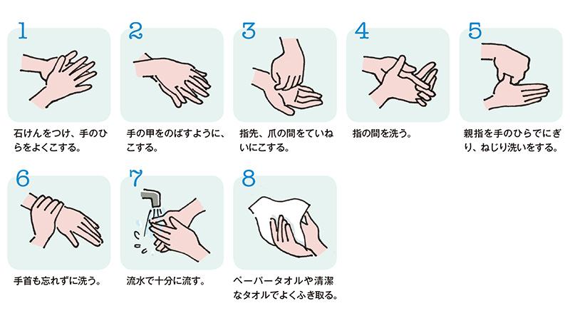 標準予防策の具体的な方法~流水石けん手洗い