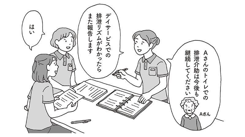 【事例】尿意・便意があいまいな場合の支援
