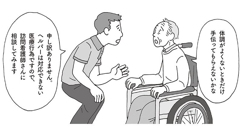 【事例】自己導尿の利用者への対応