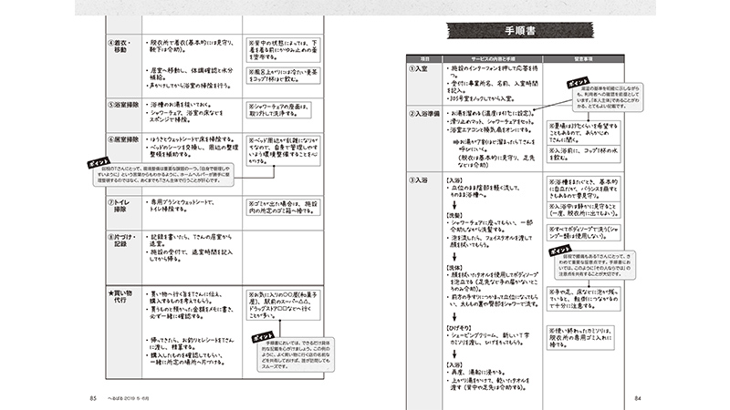Tさん[77歳/要介護4/独居(サ高住に入居)]の手順書