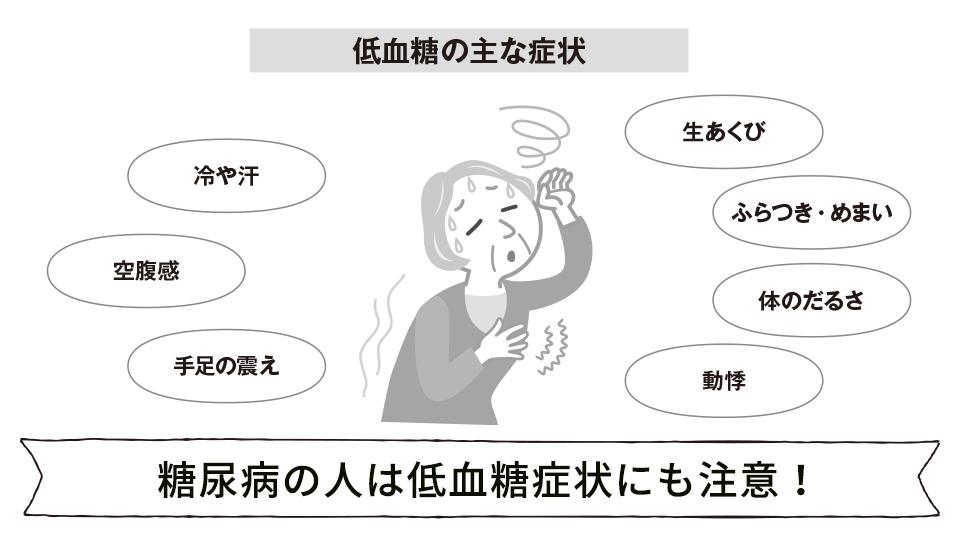 高齢者の「薬」&生活への影響【糖尿病治療薬】